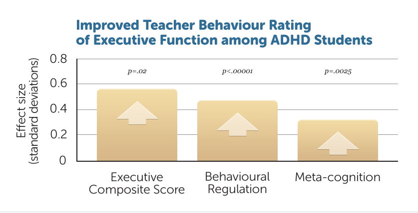 E41-TeacherRatingADHD-v1