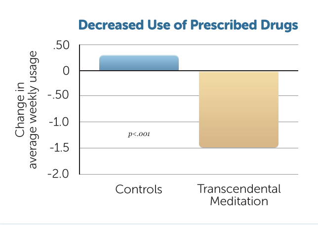 H13-Decreased-Presc.-Drugs